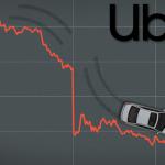 سهم أوبر يتراجع بنسبة 3.4% بعد إعلان الشركة نتائج أعمالها الفصلية